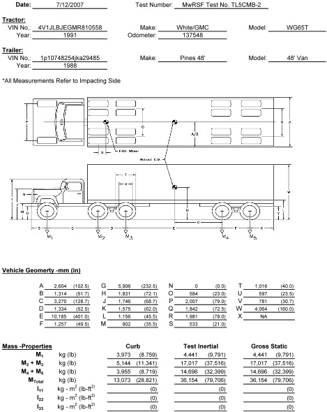 Tractor Trailer Length : Tractor trailer interior dimensions diepedia